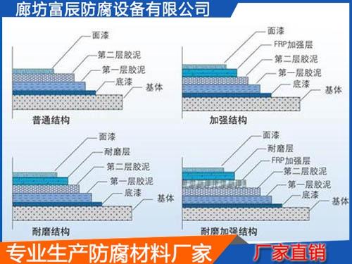 施工结构图